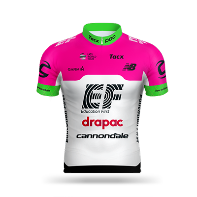 TEAM EF EDUCATION FIRST - DRAPAC P/B CANNONDALE