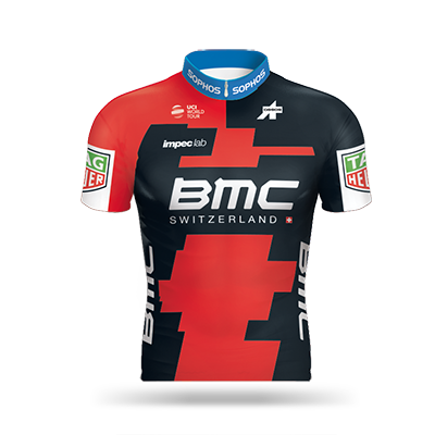 BMC RACING TEAM